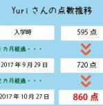 TOEIC 595点→860点(2ヵ月受講)卒業生 小谷友里さん